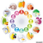 vitamins-a-b-c-d-e-multivitamins-supplements-foods